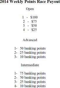 2014 Points Race Payout